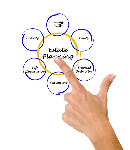 Legal services and Estate Planning
